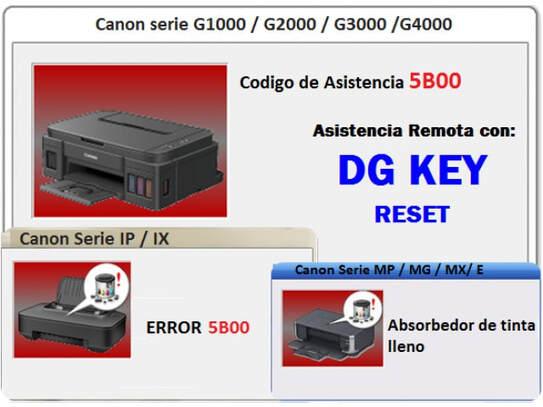 Top 10 Punto Medio Noticias | Canon G2000 Error 5b00